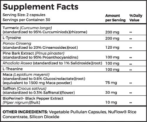 Kurapeak Ingredients