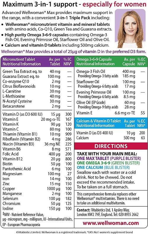 Wellwoman Max Ingredients