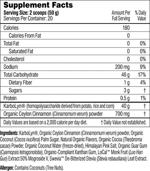 Performance Lab Carb Ingredients Label and Nutrition Facts