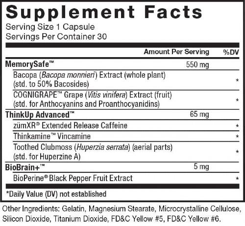 Force Factor Forebrain Ingredients